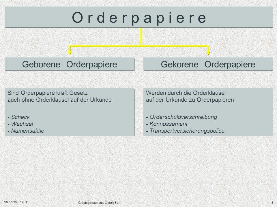 Stand 30.07.2011 Gläubigerpapiere / Georg Boll8 Geborene OrderpapiereGekorene Orderpapiere Sind Orderpapiere kraft Gesetz auch ohne Orderklausel auf d