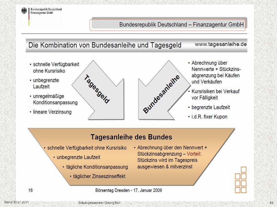 Stand 30.07.2011 Gläubigerpapiere / Georg Boll83 www.tagesanleihe.de