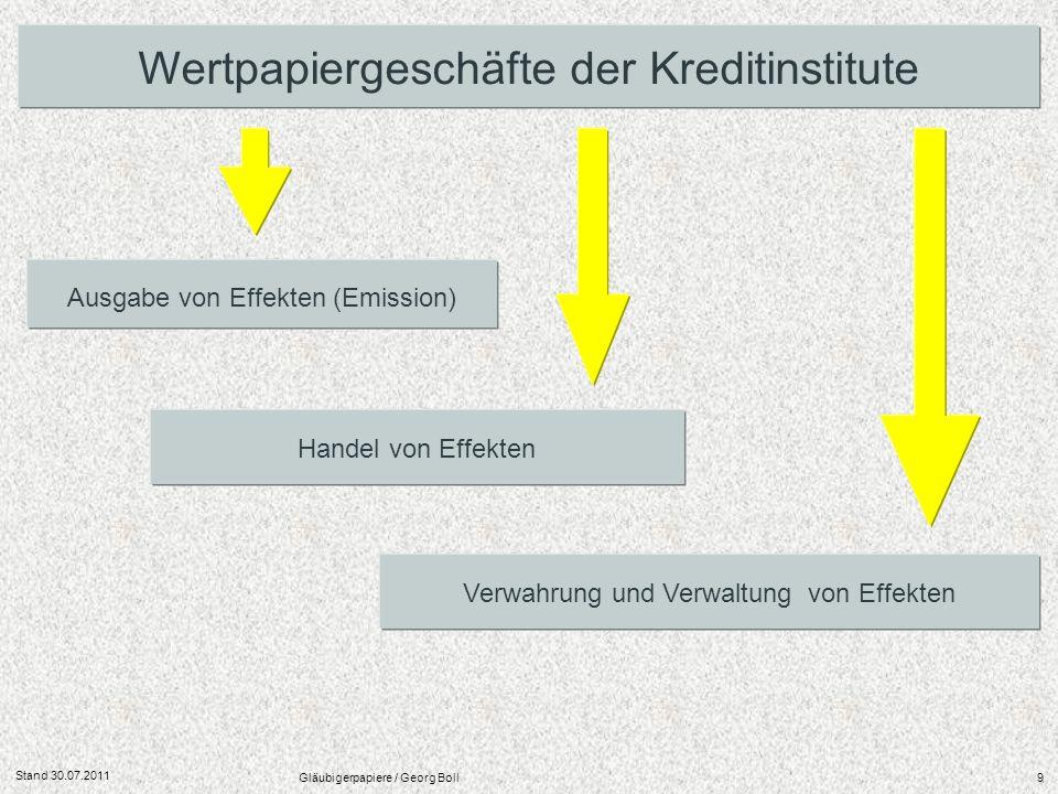 Stand 30.07.2011 Gläubigerpapiere / Georg Boll9 Wertpapiergeschäfte der Kreditinstitute Handel von Effekten Ausgabe von Effekten (Emission) Verwahrung