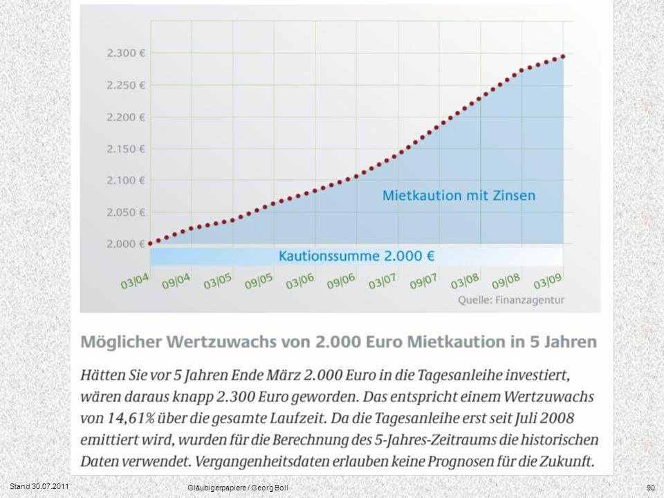 Stand 30.07.2011 Gläubigerpapiere / Georg Boll90
