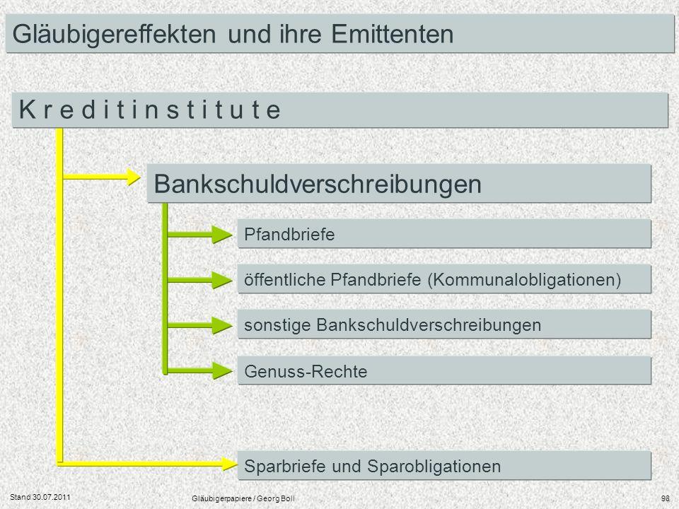 Stand 30.07.2011 Gläubigerpapiere / Georg Boll98 Pfandbriefe öffentliche Pfandbriefe (Kommunalobligationen) sonstige Bankschuldverschreibungen Sparbri