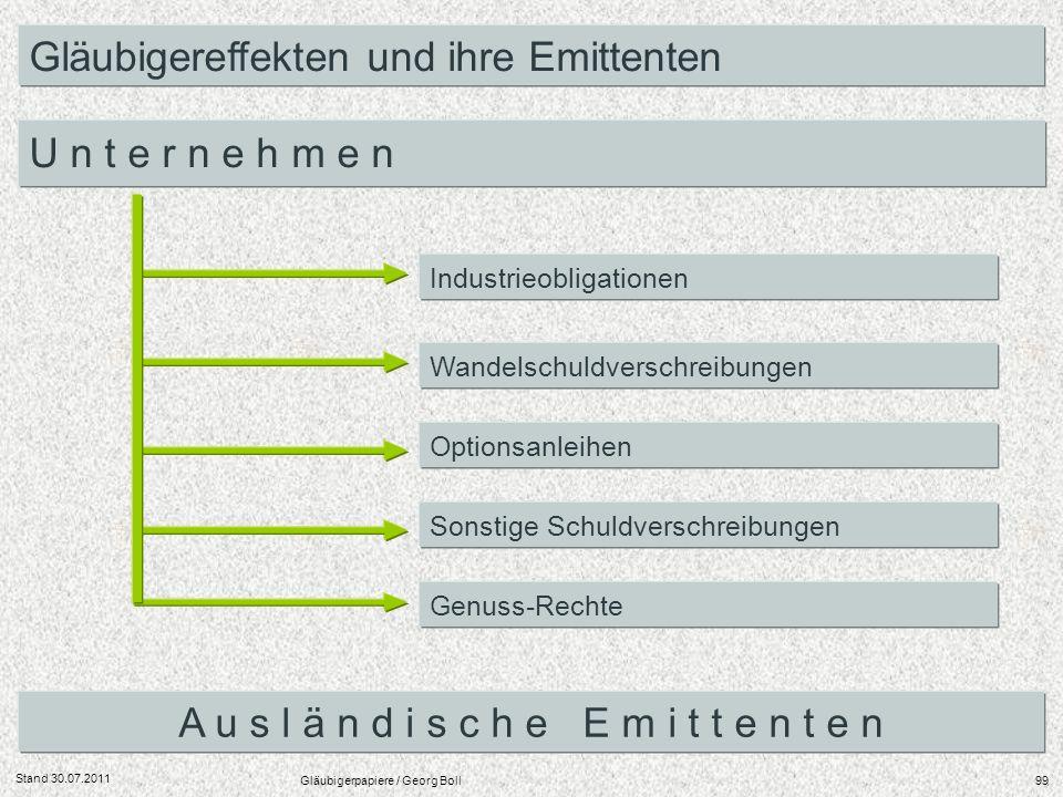 Stand 30.07.2011 Gläubigerpapiere / Georg Boll99 Sonstige Schuldverschreibungen Genuss-Rechte Industrieobligationen Wandelschuldverschreibungen Option