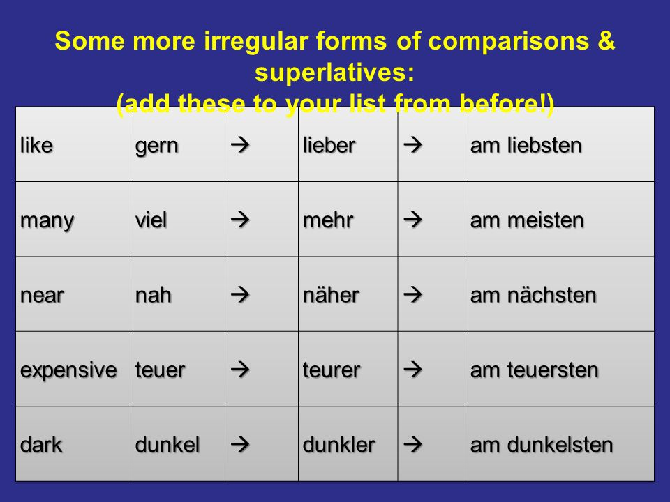 Some more irregular forms of comparisons & superlatives: (add these to your list from before!)