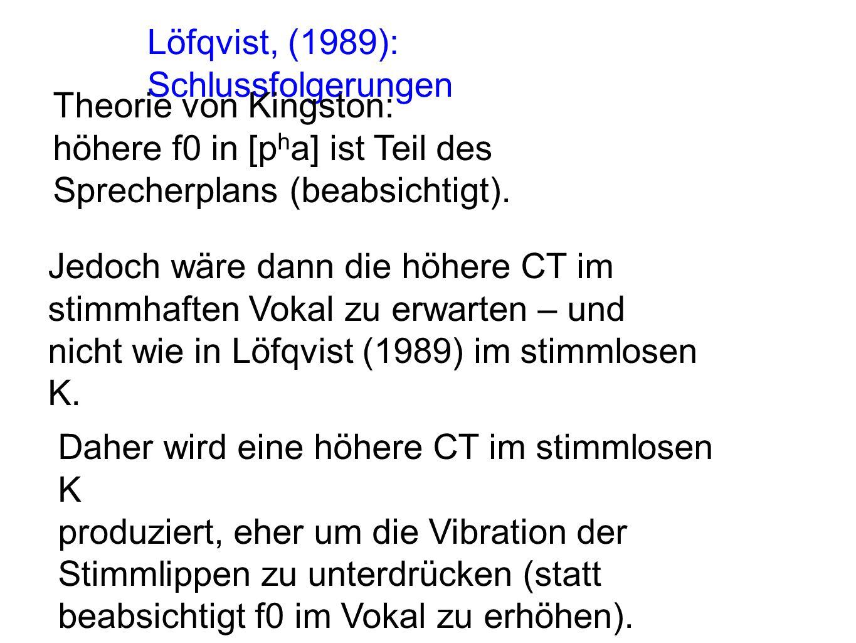 Löfqvist, (1989): Schlussfolgerungen Theorie von Kingston: höhere f0 in [p h a] ist Teil des Sprecherplans (beabsichtigt). Jedoch wäre dann die höhere