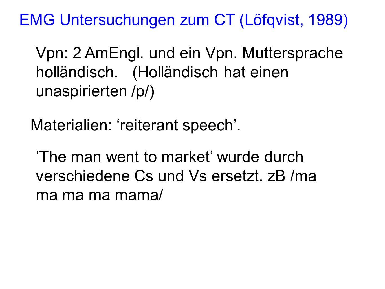 EMG Untersuchungen zum CT (Löfqvist, 1989) Vpn: 2 AmEngl. und ein Vpn. Muttersprache holländisch. (Holländisch hat einen unaspirierten /p/) Materialie