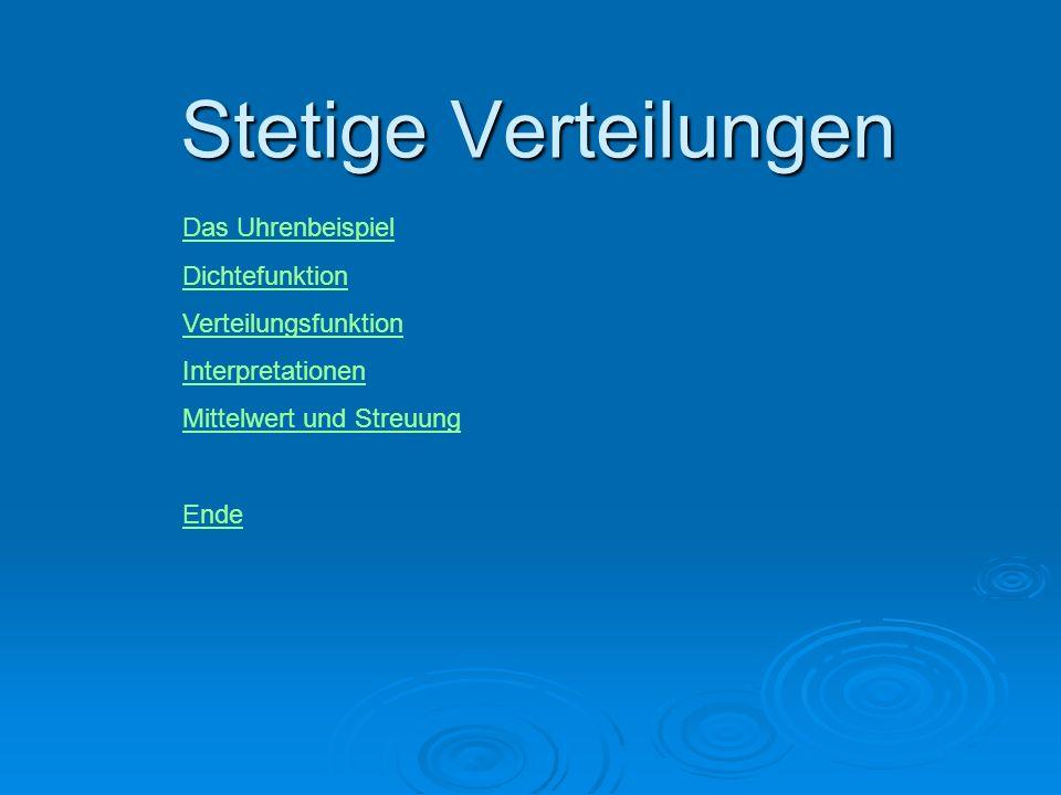 Ende Vielen Dank für Ihre Aufmerksamkeit Mag. Wolfgang Streit
