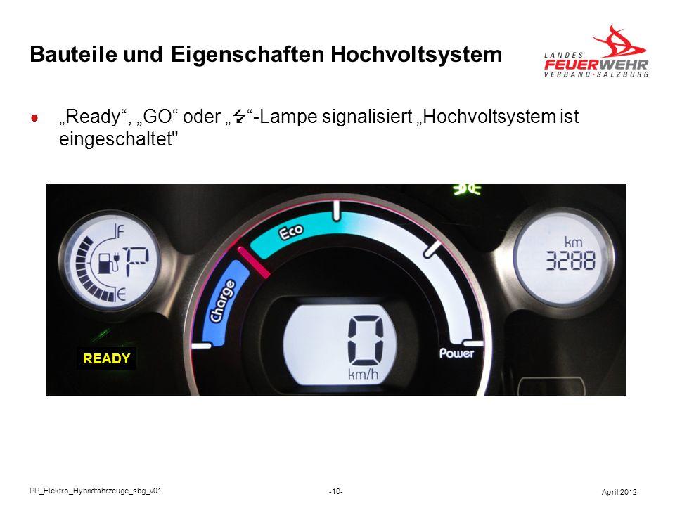 Bauteile und Eigenschaften Hochvoltsystem Ready, GO oder -Lampe signalisiert Hochvoltsystem ist eingeschaltet