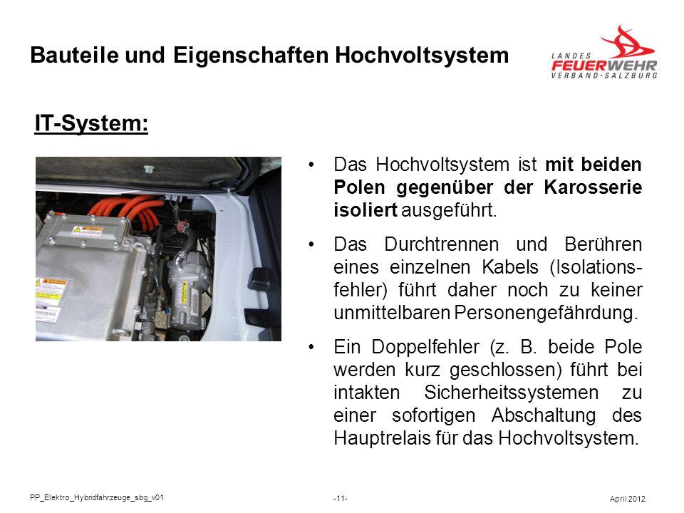 Bauteile und Eigenschaften Hochvoltsystem Das Hochvoltsystem ist mit beiden Polen gegenüber der Karosserie isoliert ausgeführt. Das Durchtrennen und B