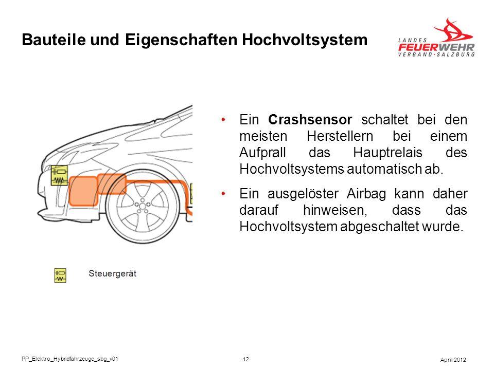 Bauteile und Eigenschaften Hochvoltsystem Ein Crashsensor schaltet bei den meisten Herstellern bei einem Aufprall das Hauptrelais des Hochvoltsystems