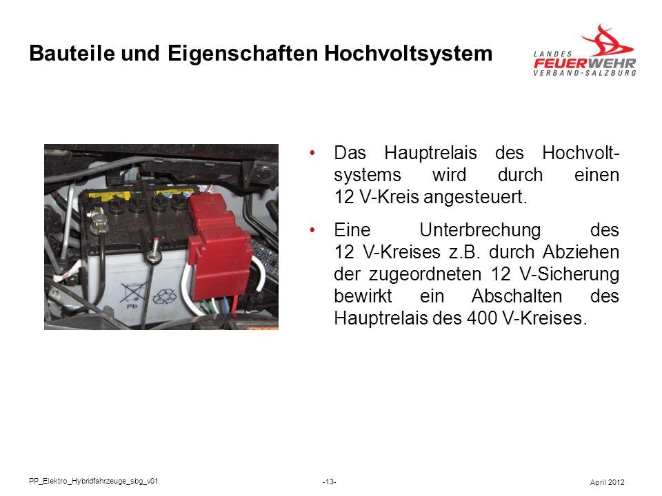 Bauteile und Eigenschaften Hochvoltsystem Das Hauptrelais des Hochvolt- systems wird durch einen 12 V-Kreis angesteuert. Eine Unterbrechung des 12 V-K
