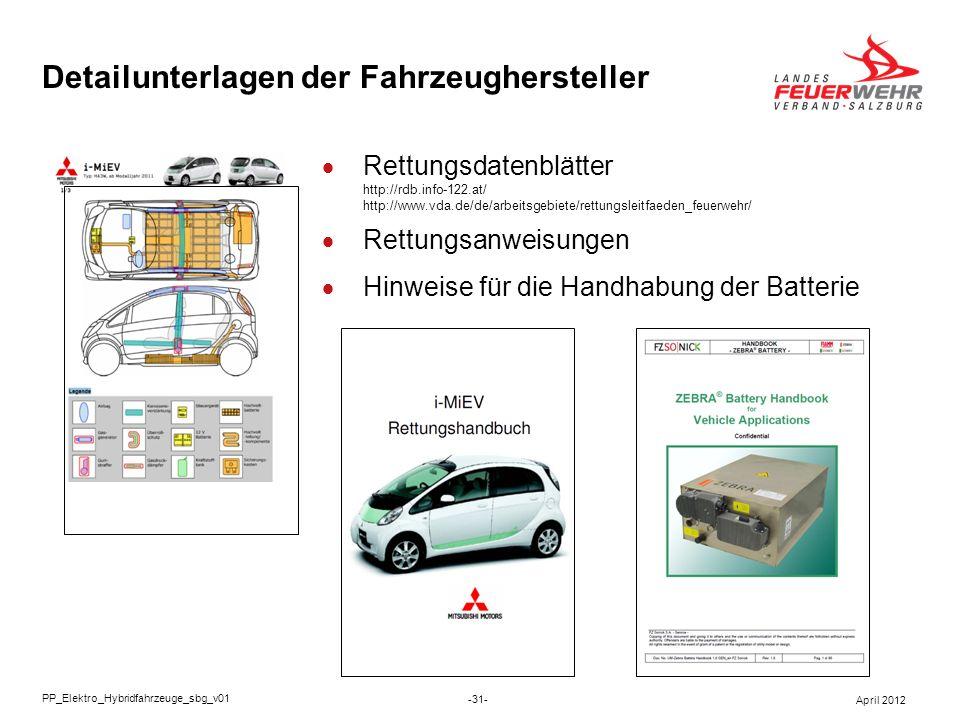 Detailunterlagen der Fahrzeughersteller Rettungsdatenblätter http://rdb.info-122.at/ http://www.vda.de/de/arbeitsgebiete/rettungsleitfaeden_feuerwehr/