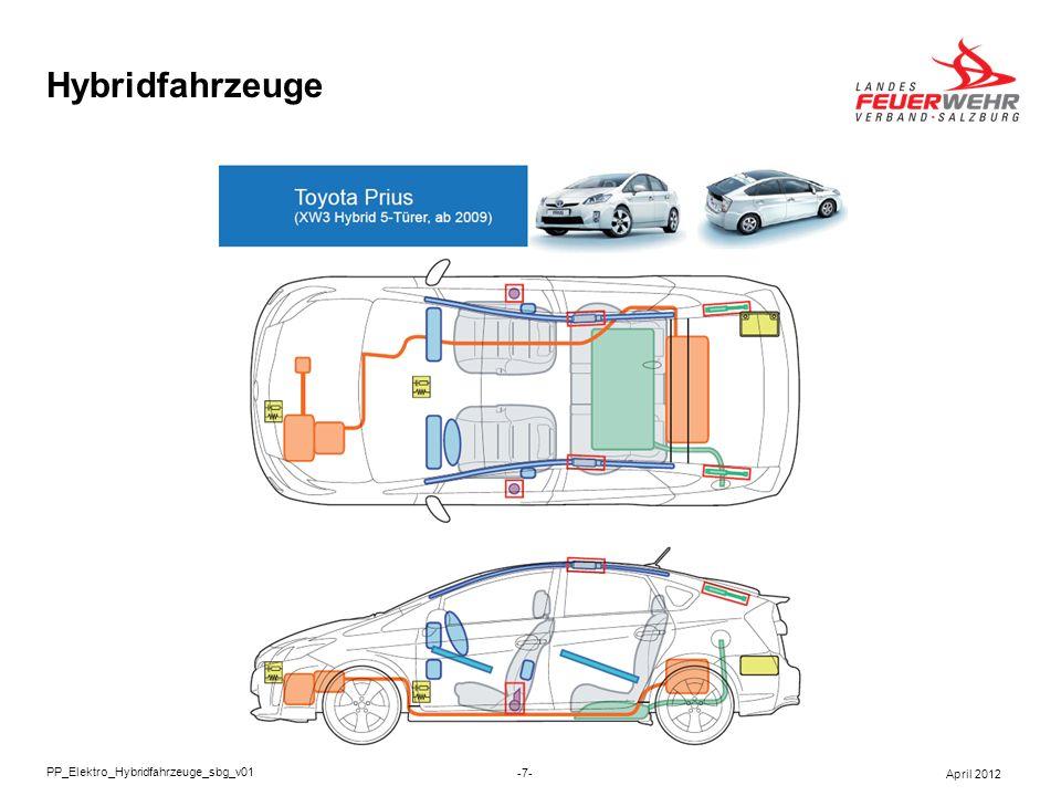 Umgang mit Hochvoltsystemen im Einsatzfall Elektro- und Hybridfahrzeug geben im eingeschalteten Zustand keine Geräusche ab.