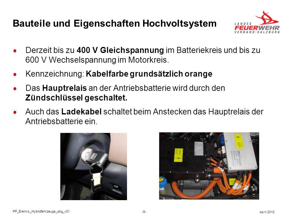 Bauteile und Eigenschaften Hochvoltsystem Derzeit bis zu 400 V Gleichspannung im Batteriekreis und bis zu 600 V Wechselspannung im Motorkreis. Kennzei