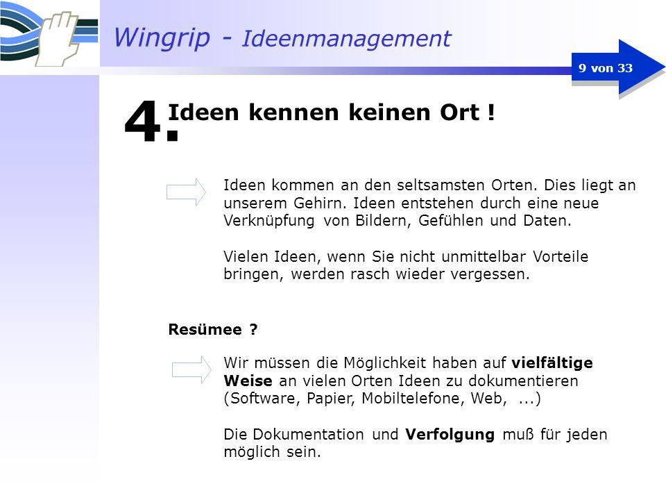 Wingrip - Ideenmanagement 9 von 33 4. Ideen kommen an den seltsamsten Orten. Dies liegt an unserem Gehirn. Ideen entstehen durch eine neue Verknüpfung