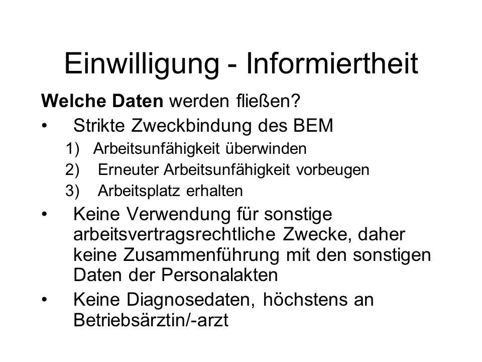 Einwilligung - Informiertheit Welche Daten werden fließen? Strikte Zweckbindung des BEM 1)Arbeitsunfähigkeit überwinden 2) Erneuter Arbeitsunfähigkeit