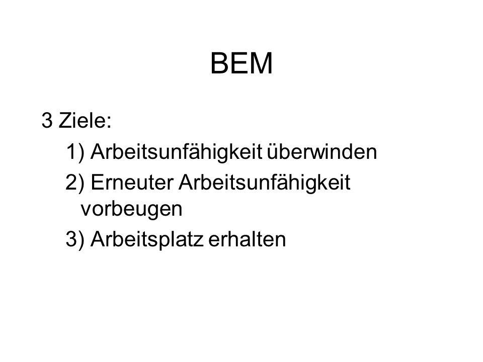 BEM 3 Ziele: 1) Arbeitsunfähigkeit überwinden 2) Erneuter Arbeitsunfähigkeit vorbeugen 3) Arbeitsplatz erhalten
