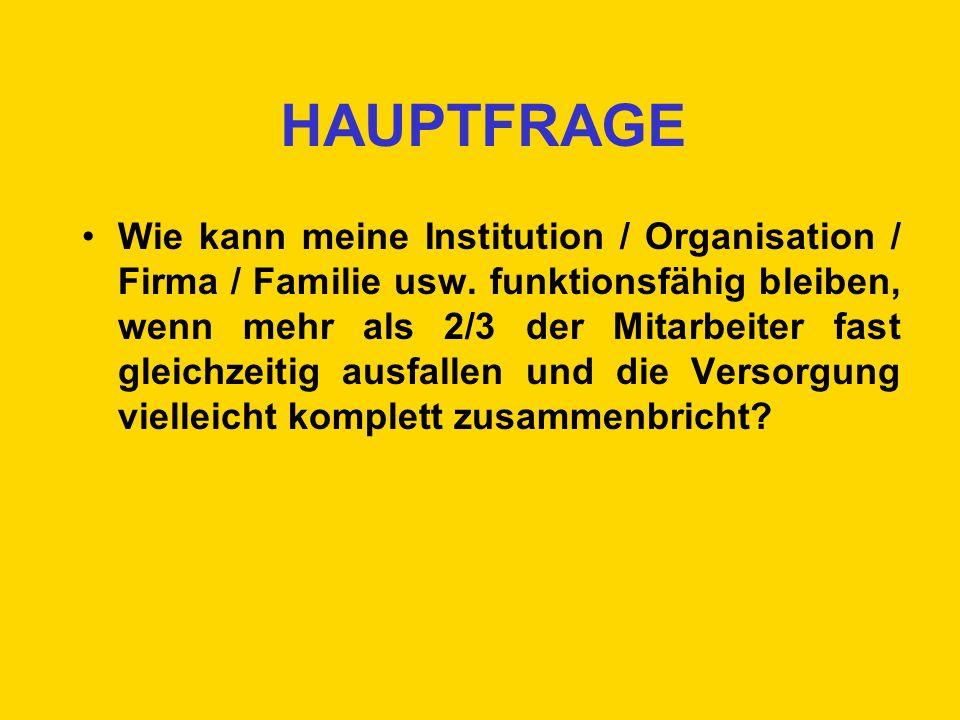 HAUPTFRAGE Wie kann meine Institution / Organisation / Firma / Familie usw. funktionsfähig bleiben, wenn mehr als 2/3 der Mitarbeiter fast gleichzeiti