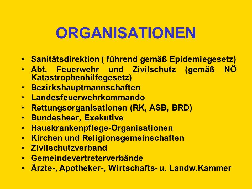 ORGANISATIONEN Sanitätsdirektion ( führend gemäß Epidemiegesetz) Abt. Feuerwehr und Zivilschutz (gemäß NÖ Katastrophenhilfegesetz) Bezirkshauptmannsch