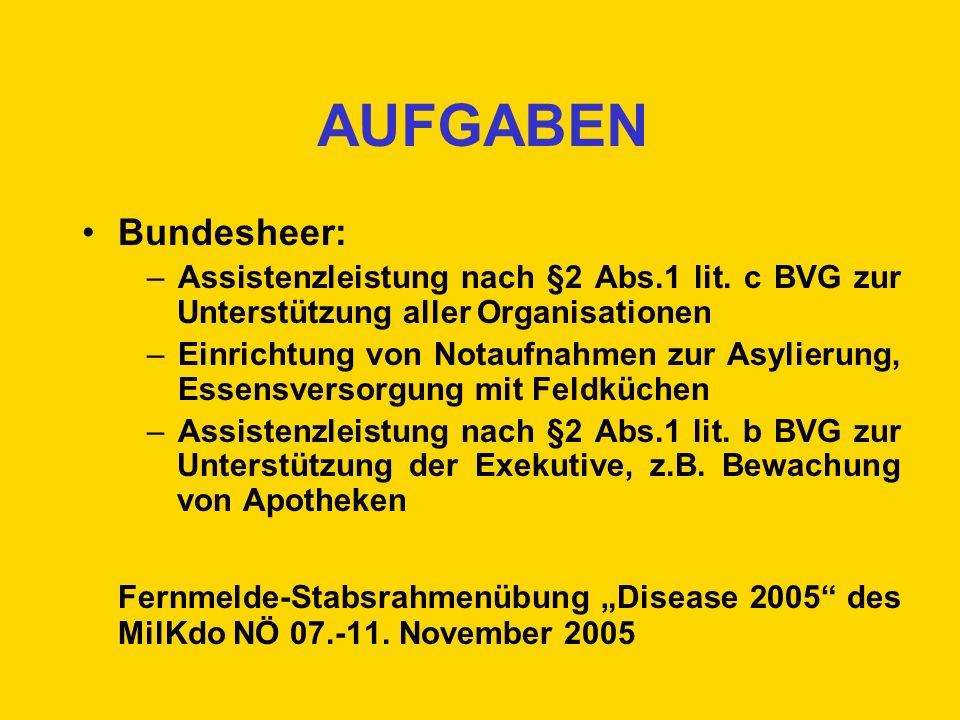 AUFGABEN Bundesheer: –Assistenzleistung nach §2 Abs.1 lit. c BVG zur Unterstützung aller Organisationen –Einrichtung von Notaufnahmen zur Asylierung,