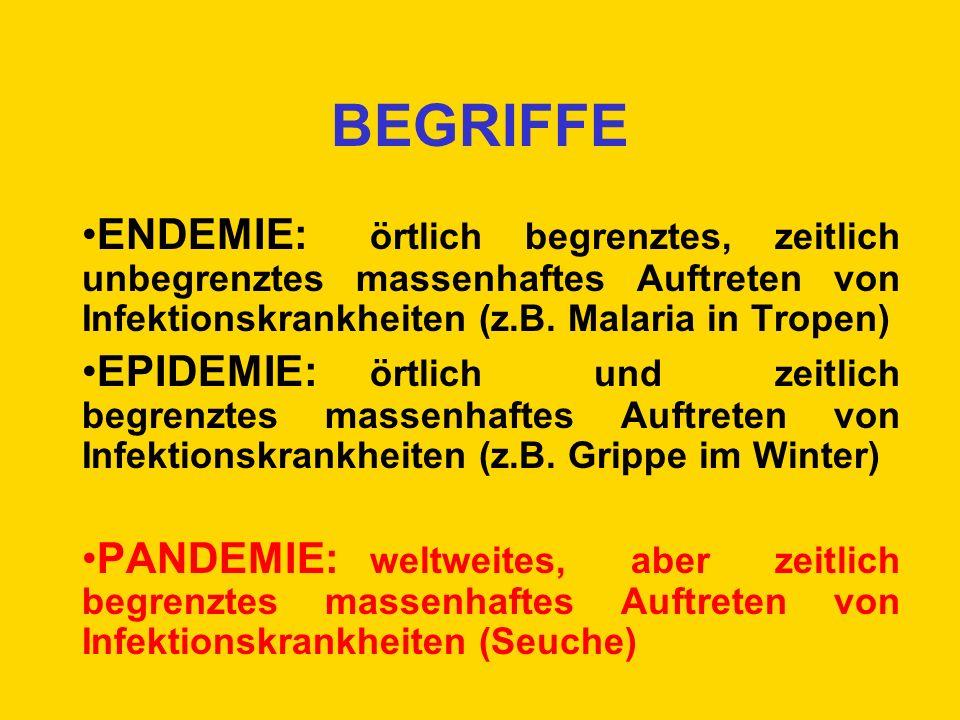BEGRIFFE ENDEMIE: örtlich begrenztes, zeitlich unbegrenztes massenhaftes Auftreten von Infektionskrankheiten (z.B.