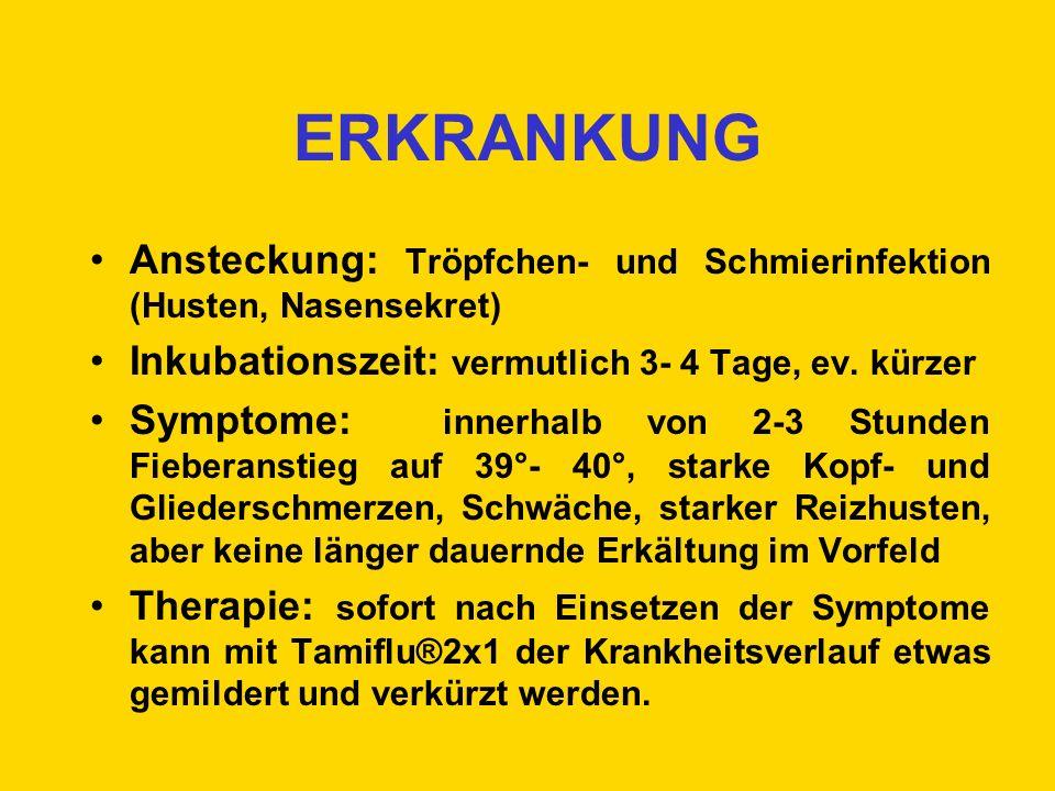 ERKRANKUNG Ansteckung: Tröpfchen- und Schmierinfektion (Husten, Nasensekret) Inkubationszeit: vermutlich 3- 4 Tage, ev. kürzer Symptome: innerhalb von