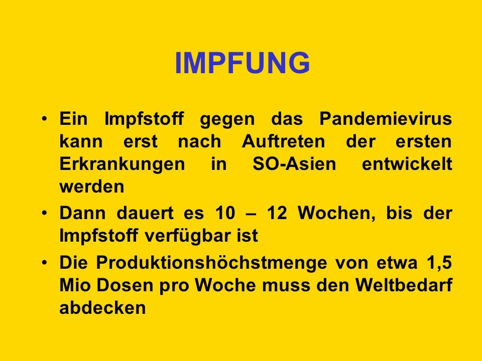 ORGANISATIONEN Sanitätsdirektion ( führend gemäß Epidemiegesetz) Abt.