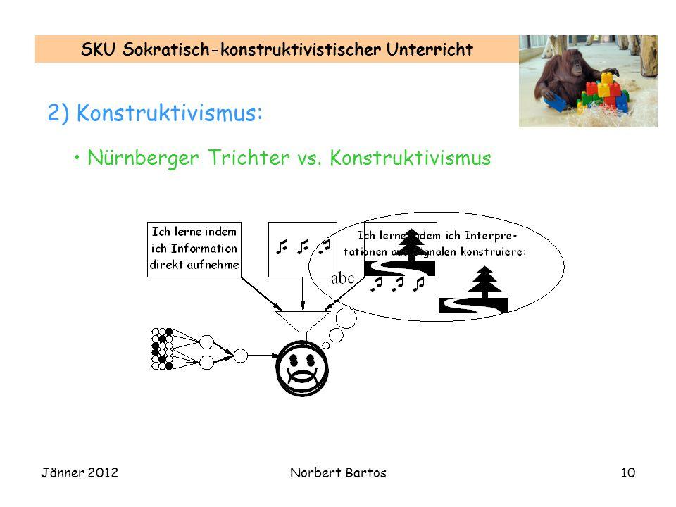 Jänner 2012Norbert Bartos10 SKU Sokratisch-konstruktivistischer Unterricht vs. Konstruktivismus Nürnberger Trichter 2) Konstruktivismus:
