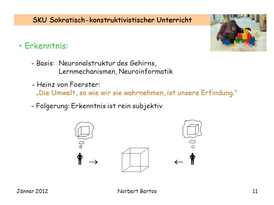 Jänner 2012Norbert Bartos11 SKU Sokratisch-konstruktivistischer Unterricht Erkenntnis: - Basis: Neuronalstruktur des Gehirns, Lernmechanismen, Neuroinformatik - Heinz von Foerster: Die Umwelt, so wie wir sie wahrnehmen, ist unsere Erfindung.