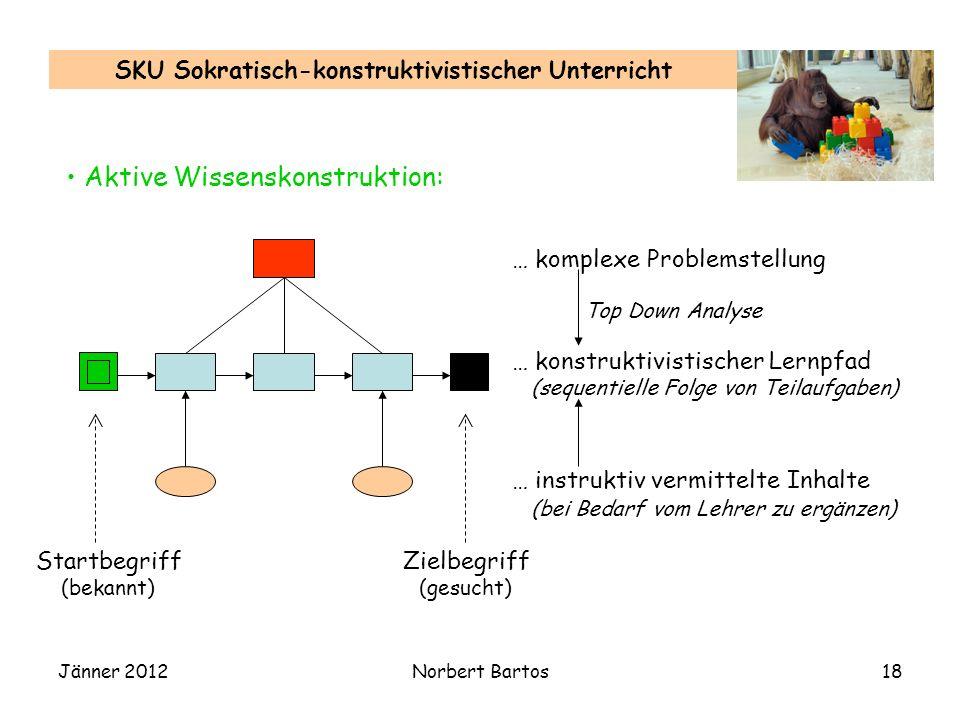 Jänner 2012Norbert Bartos18 … komplexe Problemstellung Top Down Analyse … konstruktivistischer Lernpfad (sequentielle Folge von Teilaufgaben) … instru
