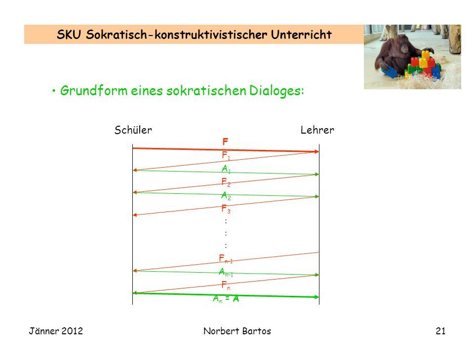 Jänner 2012Norbert Bartos21 SKU Sokratisch-konstruktivistischer Unterricht Grundform eines sokratischen Dialoges: F F 1 A 1 F 2 A 2 F 3 : F n-1 A n-1 F n A n = A SchülerLehrer
