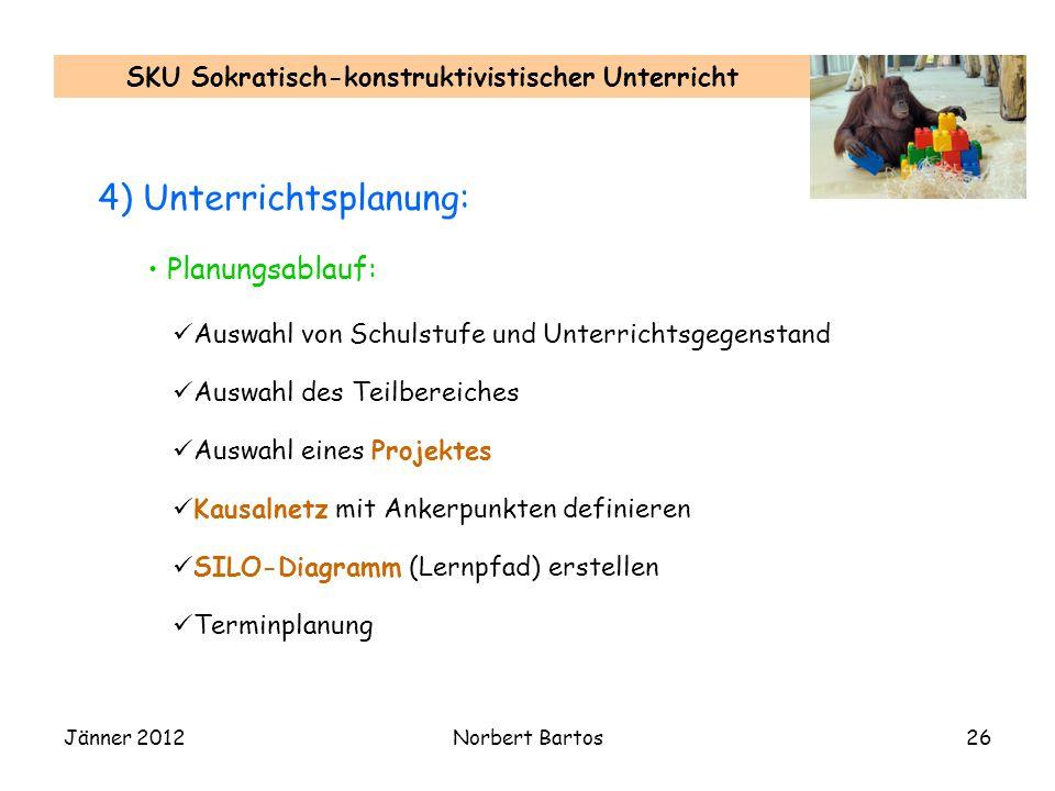 Jänner 2012Norbert Bartos26 SKU Sokratisch-konstruktivistischer Unterricht 4) Unterrichtsplanung: Terminplanung Auswahl von Schulstufe und Unterrichts