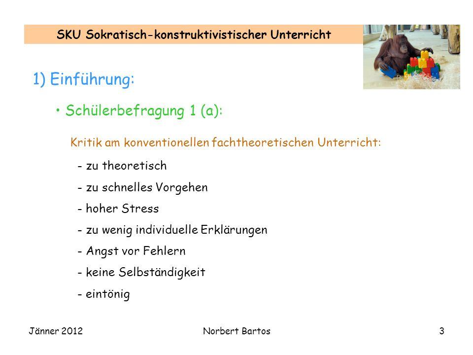 Jänner 2012Norbert Bartos24 SKU Sokratisch-konstruktivistischer Unterricht Exkurs: Ein typischer Dialog aus Informatik (Teil 1) L: Wir machen jetzt folgendes Projekt: Zu schreiben ist ein Programm, welches...