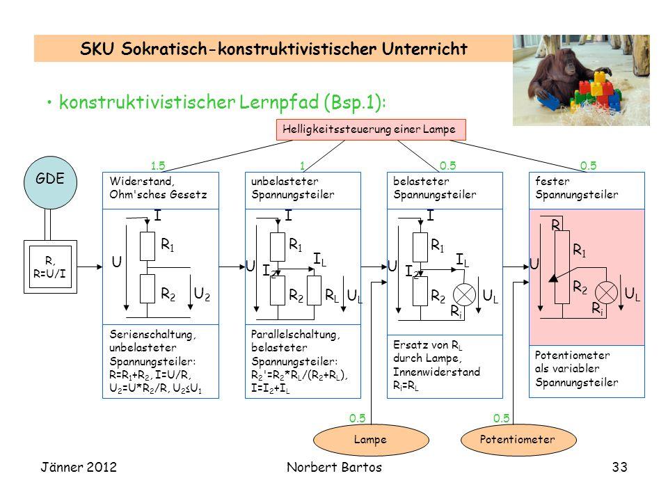 Jänner 2012Norbert Bartos33 SKU Sokratisch-konstruktivistischer Unterricht konstruktivistischer Lernpfad (Bsp.1): Helligkeitssteuerung einer Lampe R, R=U/I Widerstand, Ohm sches Gesetz Serienschaltung, unbelasteter Spannungsteiler: R=R 1 +R 2, I=U/R, U 2 =U*R 2 /R, U 2 U 1 unbelasteter Spannungsteiler Parallelschaltung, belasteter Spannungsteiler: R 2 =R 2 *R L /(R 2 +R L ), I=I 2 +I L belasteter Spannungsteiler Ersatz von R L durch Lampe, Innenwiderstand R i =R L fester Spannungsteiler Potentiometer als variabler Spannungsteiler 1.5 1 0.5 0.5 0.5 0.5 R1R1 R2R2 U 2 U I R 1 R 2 U I R L U L I2I2 ILIL R 1 R 2 U I R i U L I2I2 ILIL R 1 R 2 U R i U L R GDE LampePotentiometer