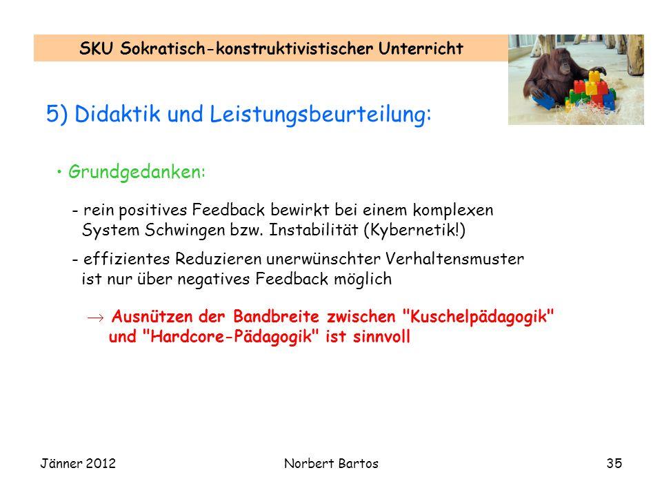 Jänner 2012Norbert Bartos35 SKU Sokratisch-konstruktivistischer Unterricht 5) Didaktik und Leistungsbeurteilung: Grundgedanken: - rein positives Feedback bewirkt bei einem komplexen System Schwingen bzw.