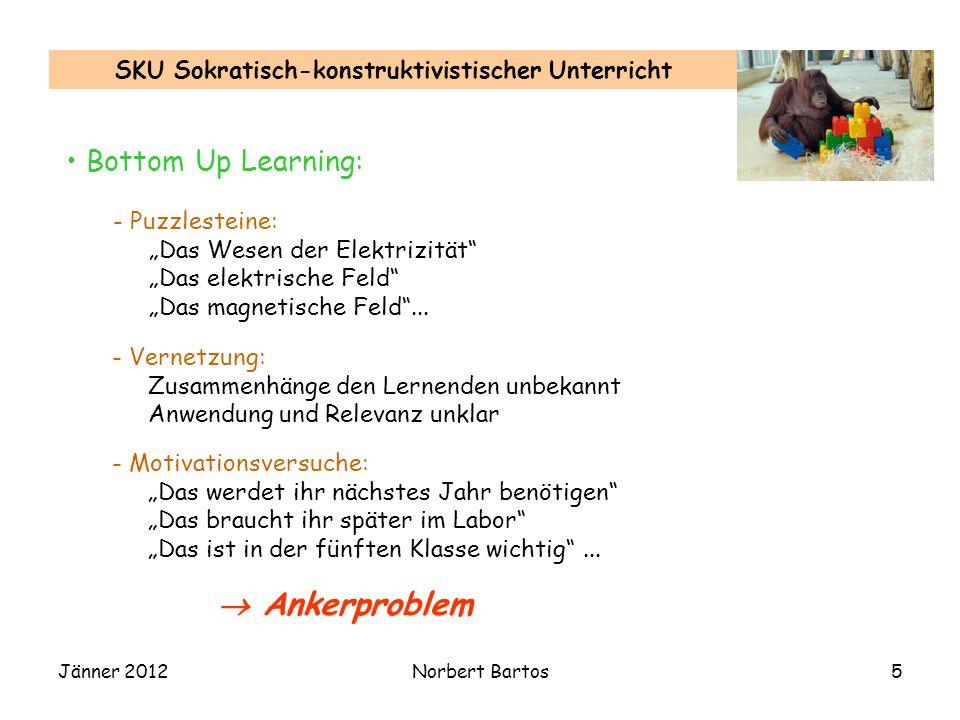 Jänner 2012Norbert Bartos5 SKU Sokratisch-konstruktivistischer Unterricht Bottom Up Learning: - Puzzlesteine: Das Wesen der Elektrizität Das elektrisc