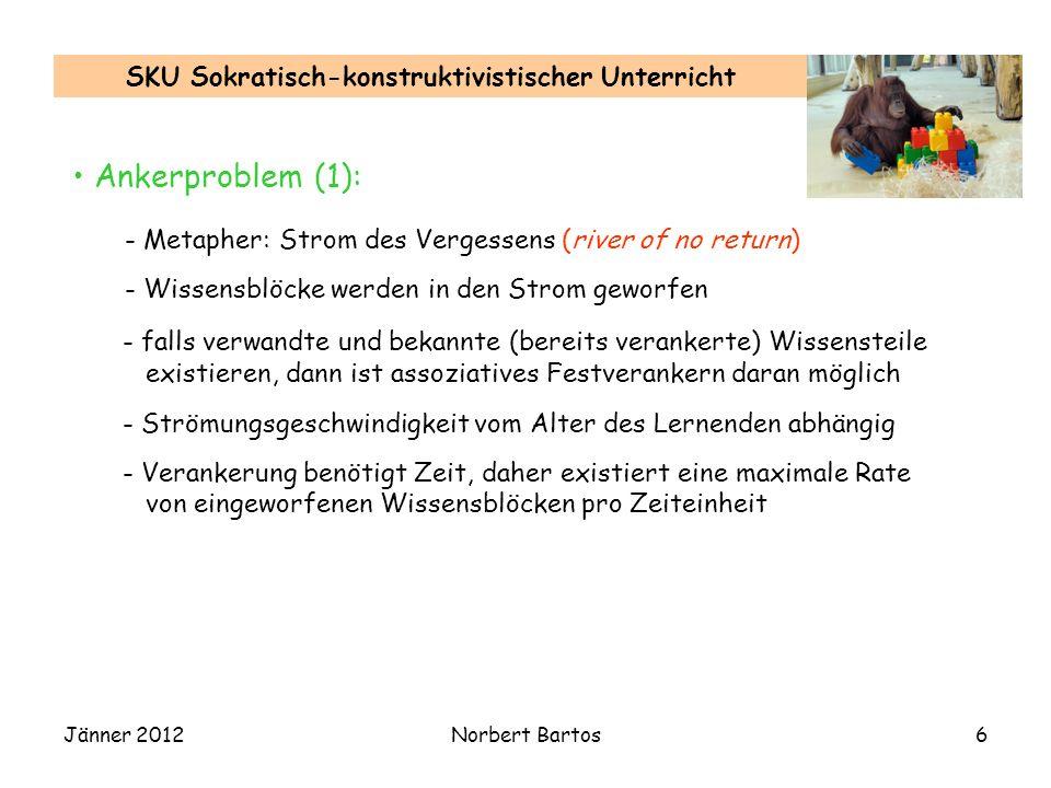 Jänner 2012Norbert Bartos37 SKU Sokratisch-konstruktivistischer Unterricht Organisatorische Details: - Klassengröße >20 ist schwer zu führen, ideal wäre max.