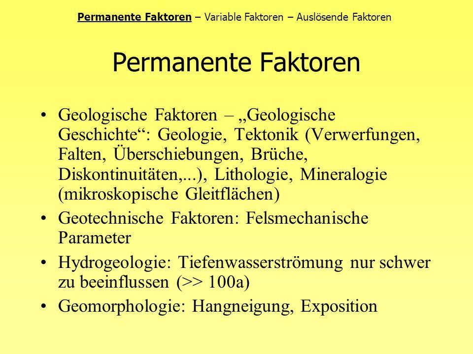 Bedeutung der Permanenten F.
