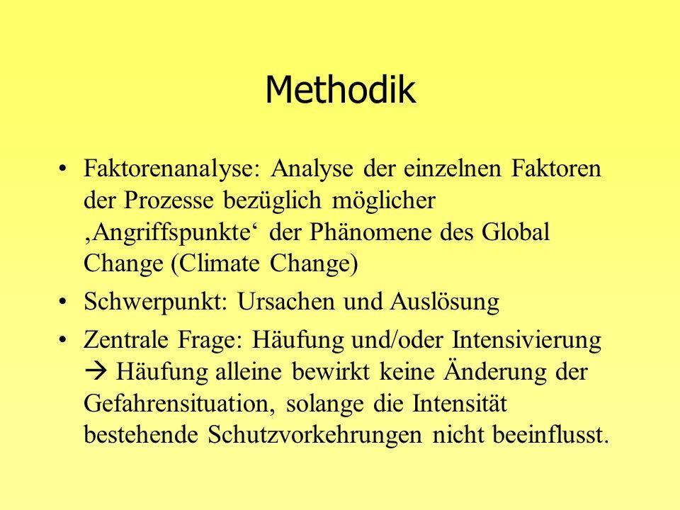 Methodik (2) Klassifizierung der Faktoren: –Klassisch: genetische Ordnung, aktive/passive Faktoren,...