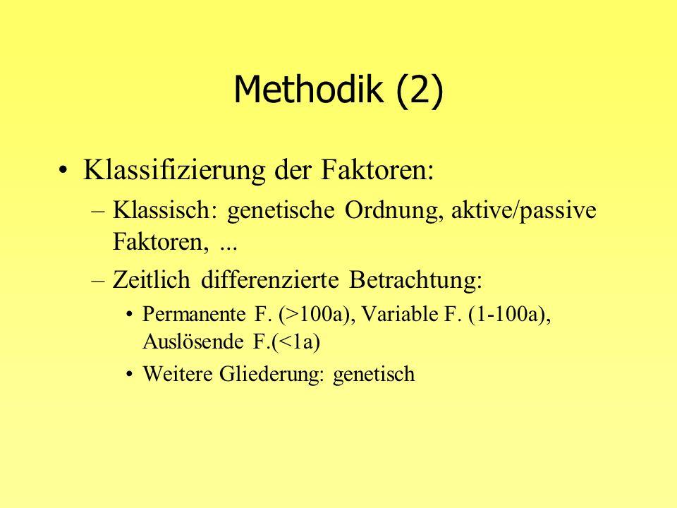 Methodik (3) (RÄTZO-BRÄLHART)