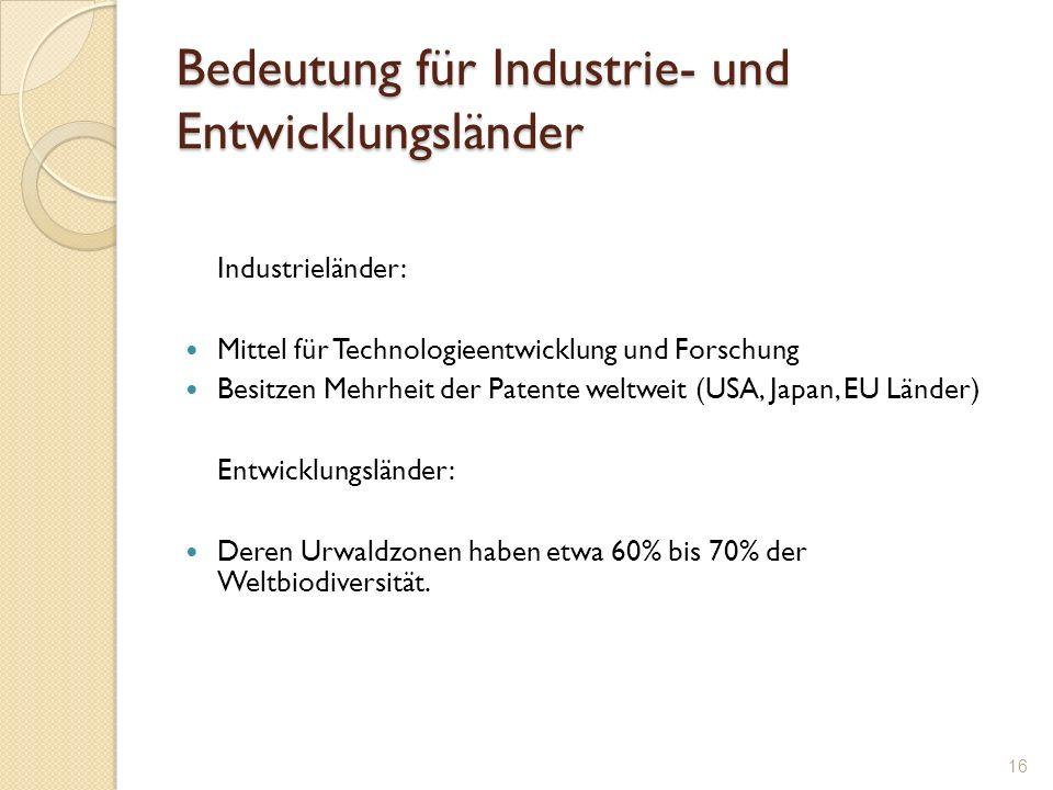 Bedeutung für Industrie- und Entwicklungsländer Industrieländer: Mittel für Technologieentwicklung und Forschung Besitzen Mehrheit der Patente weltwei
