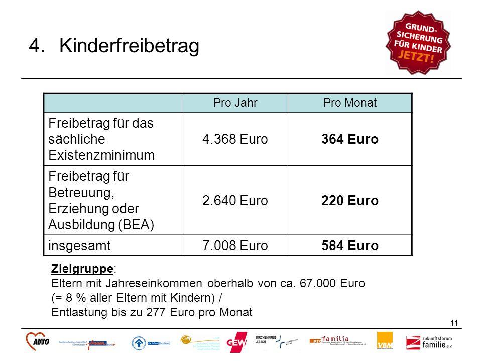 11 4.Kinderfreibetrag Pro JahrPro Monat Freibetrag für das sächliche Existenzminimum 4.368 Euro364 Euro Freibetrag für Betreuung, Erziehung oder Ausbi