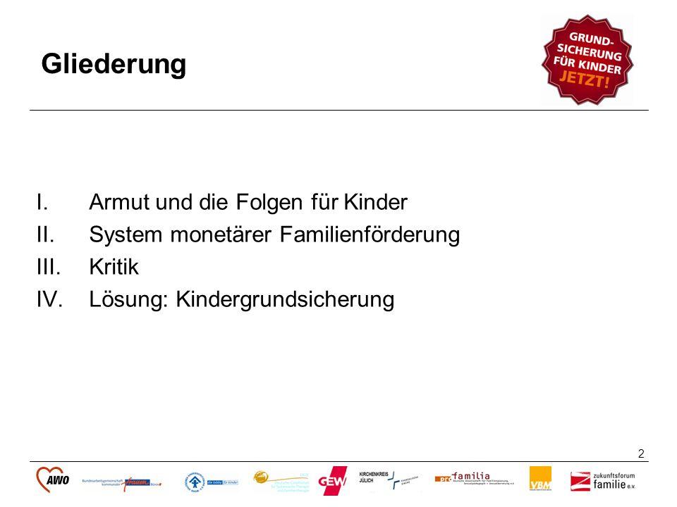 23 5.Forschungsstand Brutto aktuellNetto aktuellNetto mit Kindergrundsicherung 1.0001.668 (inkl.