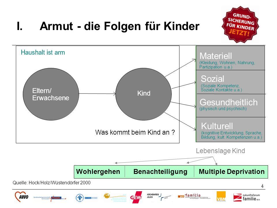 15 IV.Lösung: Kindergrundsicherung 1.Bündnis 2.Leistung 3.Zielgruppe 4.Finanzierung 5.Forschungsstand 6....