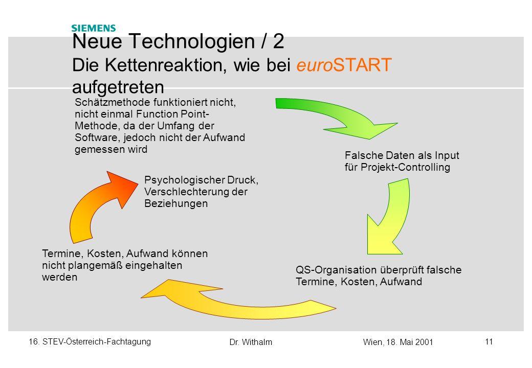 Dr. WithalmWien, 18. Mai 2001 1016. STEV-Österreich-Fachtagung Neue Technologien / 1 Sogar in einem Unternehmen mit einem bewährten und gut eingeführt