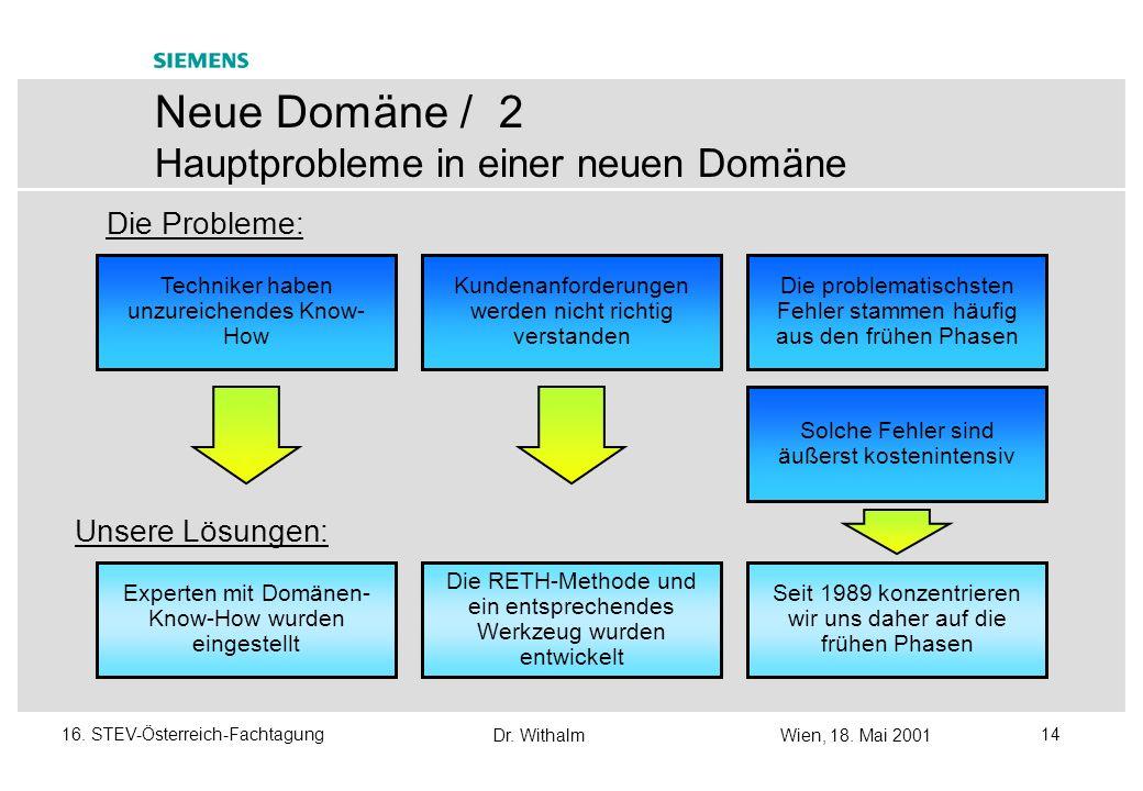 Dr. WithalmWien, 18. Mai 2001 1316. STEV-Österreich-Fachtagung Neue Domäne / 1 Sogar in einem Unternehmen, das seit 1989 das Hauptaugenmerk auf die fr