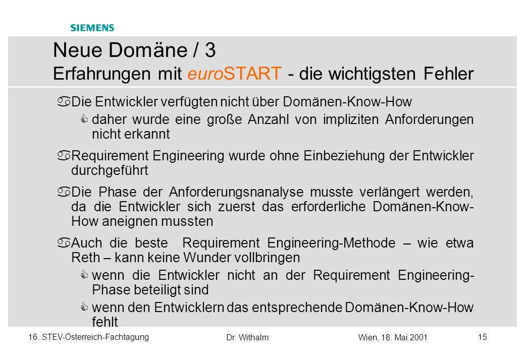 Dr. WithalmWien, 18. Mai 2001 1416. STEV-Österreich-Fachtagung Neue Domäne / 2 Hauptprobleme in einer neuen Domäne Die problematischsten Fehler stamme