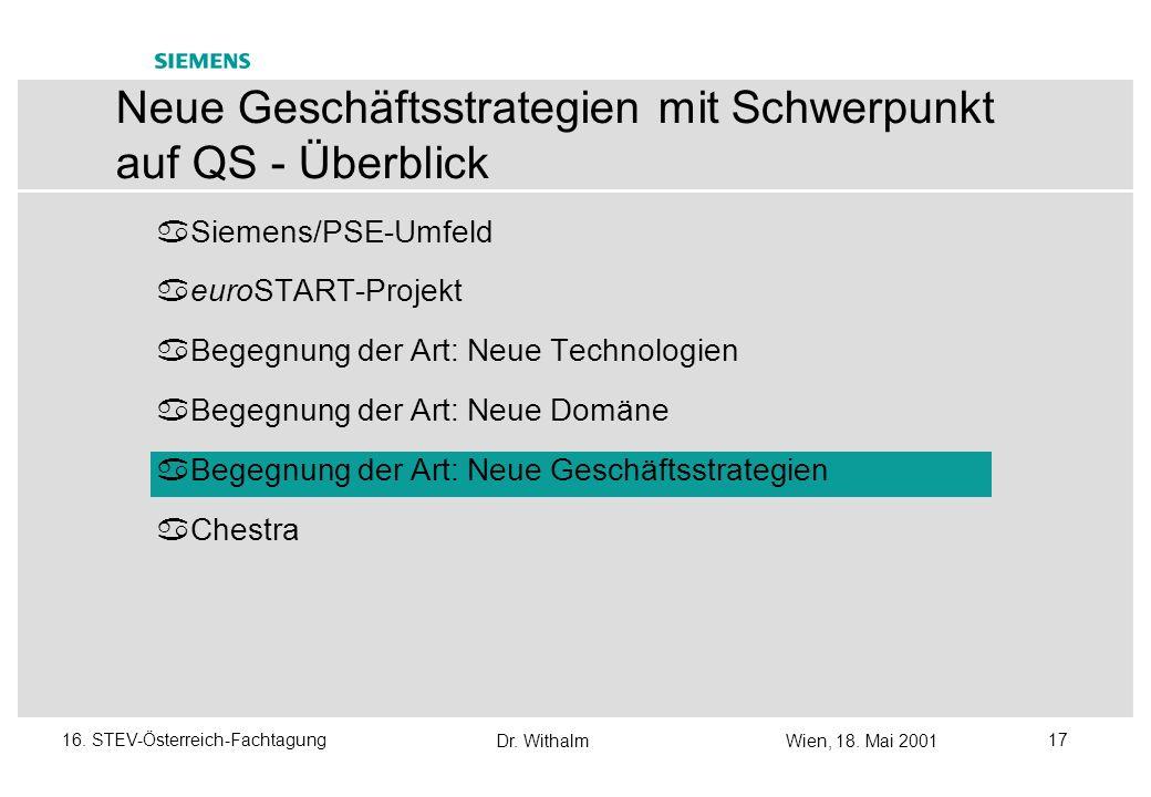 Dr. WithalmWien, 18. Mai 2001 1616. STEV-Österreich-Fachtagung Neue Domäne / 4 Die Kettenreaktion, wie bei euroSTART aufgetreten Kein Domänen- Know-Ho