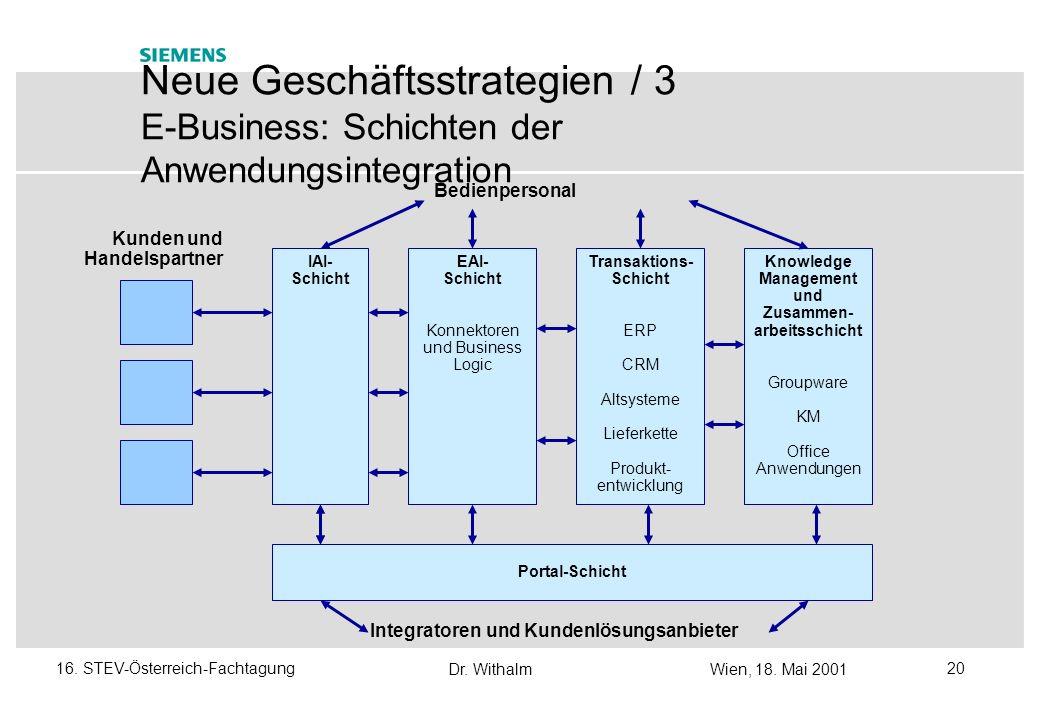 Dr. WithalmWien, 18. Mai 2001 1916. STEV-Österreich-Fachtagung Neue Geschäftsstrategien / 2 E-Business-Projekte Der Zweck von e-Business-Projekten: un