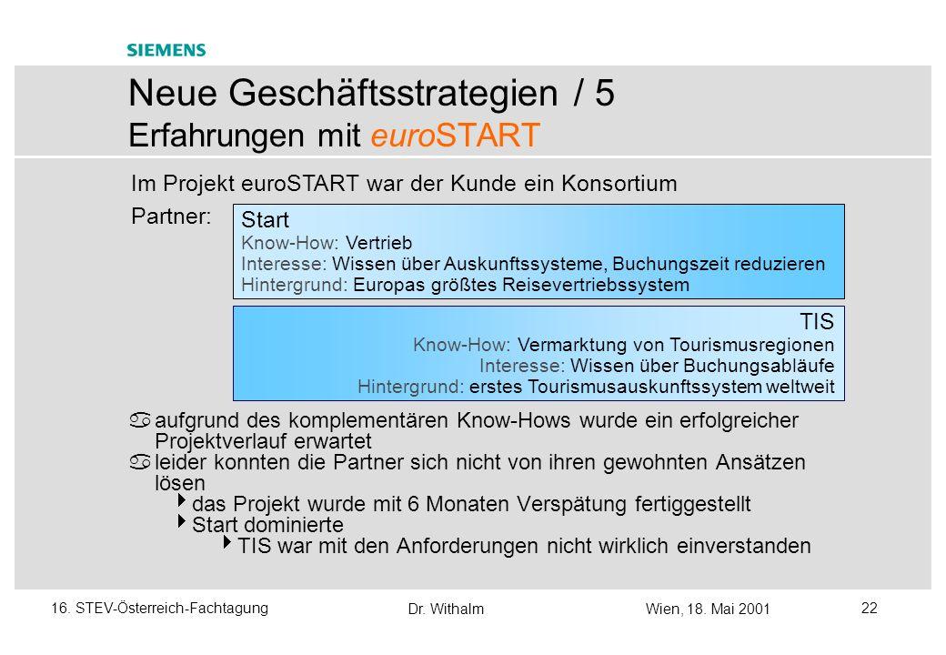 Dr. WithalmWien, 18. Mai 2001 2116. STEV-Österreich-Fachtagung VERANTWORTUNG DER LEITUNG RESSOURCENMANAGEMENT PROZESSMANAGEMENT INPUT Messen, Analyse,
