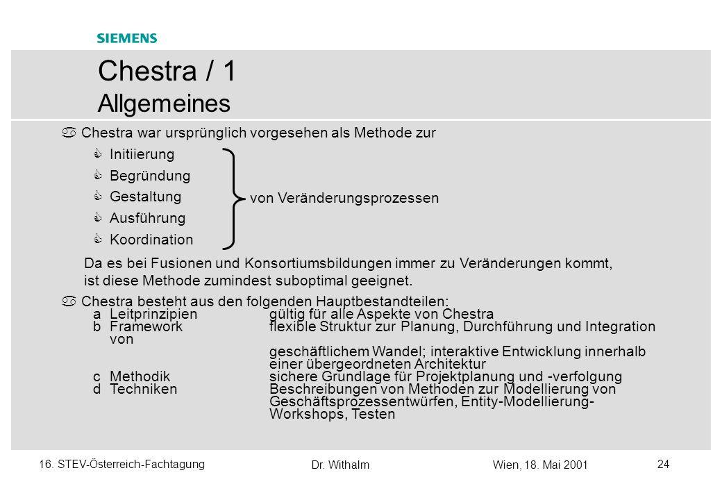 Dr. WithalmWien, 18. Mai 2001 2316. STEV-Österreich-Fachtagung Neue Geschäftsstrategien mit Schwerpunkt auf QS - Überblick Siemens/PSE-Umfeld euroSTAR